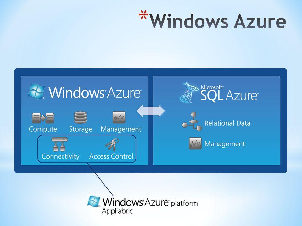 Instance health SQL Azure availability AppFabric availability Compute connectivity Storage availability