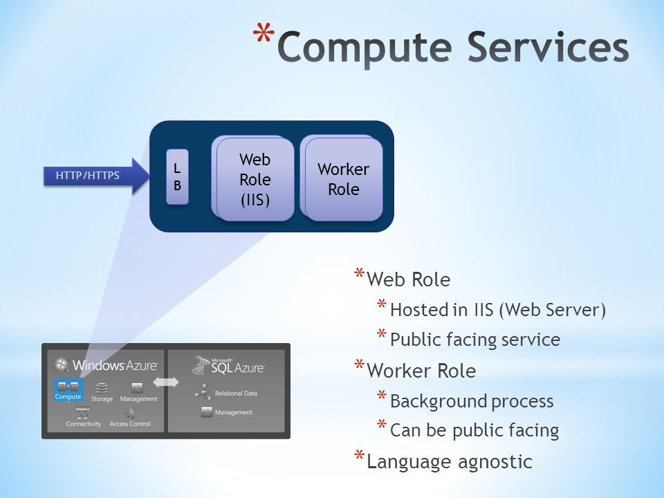 * Web Role * Hosted in IIS (Web Server) * Public facing service * Worker Role * Background process * Can be public facing * Language agnostic Web Role