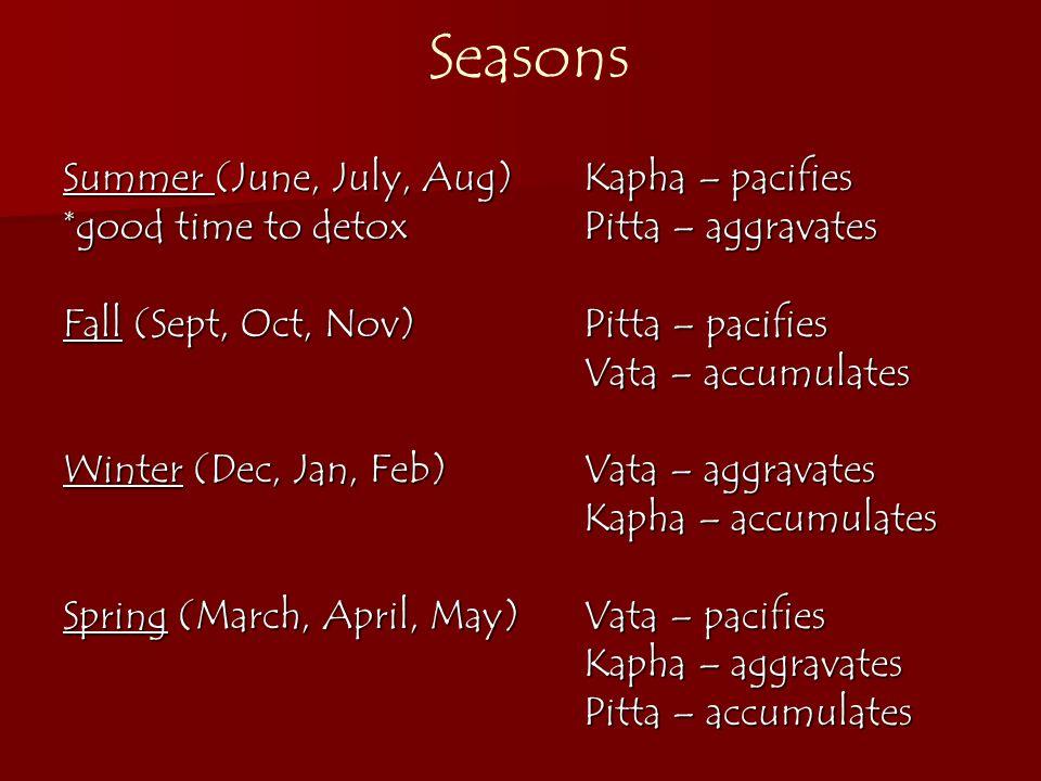 Seasons Summer (June, July, Aug)Kapha – pacifies *good time to detoxPitta – aggravates Fall (Sept, Oct, Nov)Pitta – pacifies Vata – accumulates Vata –