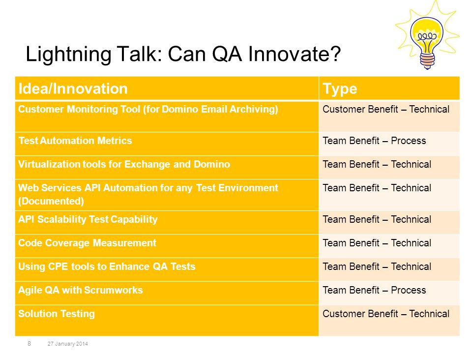 Lightning Talk: Can QA Innovate? 8 27 January 2014 Idea/InnovationType Customer Monitoring Tool (for Domino Email Archiving)Customer Benefit – Technic