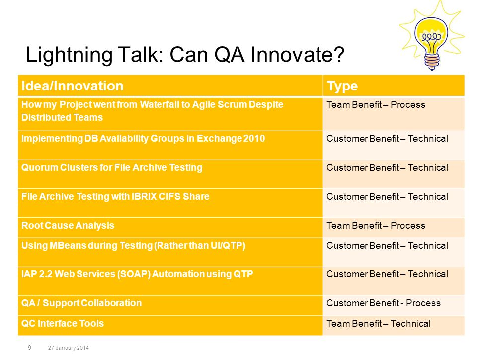 Lightning Talk: Can QA Innovate.