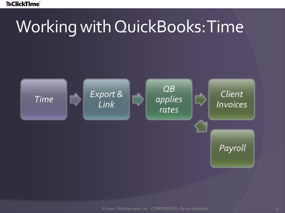 Working with QuickBooks: Expenses Approved Expenses Export & Link QuickBooks Bill Paid by Check © 2010 Clicktime.com, Inc.