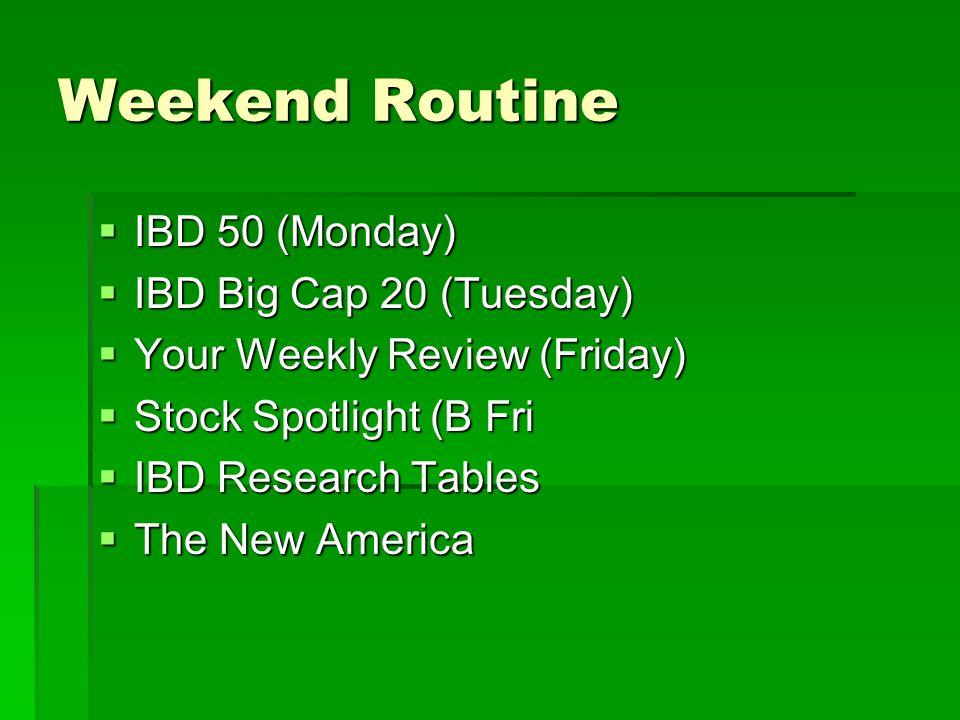 Weekend Routine IBD 50 (Monday) IBD 50 (Monday) IBD Big Cap 20 (Tuesday) IBD Big Cap 20 (Tuesday) Your Weekly Review (Friday) Your Weekly Review (Friday) Stock Spotlight (B Fri Stock Spotlight (B Fri IBD Research Tables IBD Research Tables The New America The New America