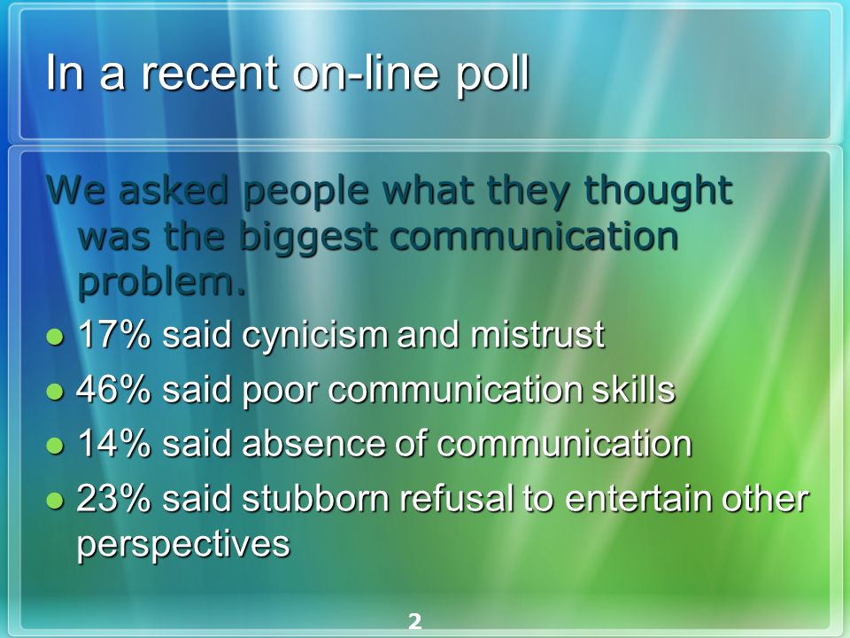 2 In a recent on-line poll We asked people what they thought was the biggest communication problem.