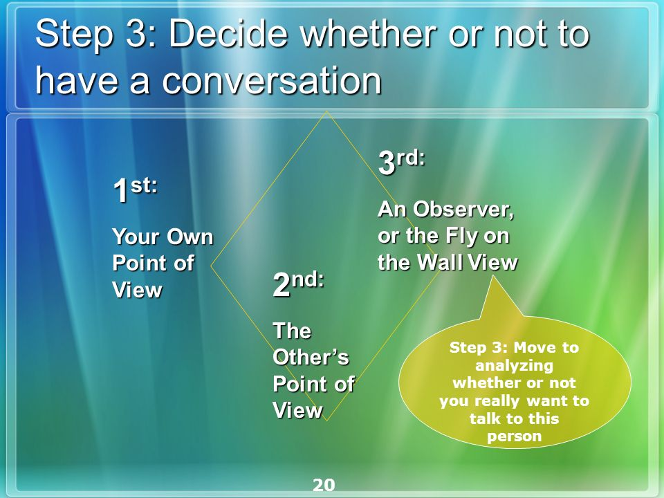 20 Step 3: Decide whether or not to have a conversation 1 st: Your Own Point of View 2 nd: The Others Point of View 3 rd: An Observer, or the Fly on the Wall View Step 3: Move to analyzing whether or not you really want to talk to this person