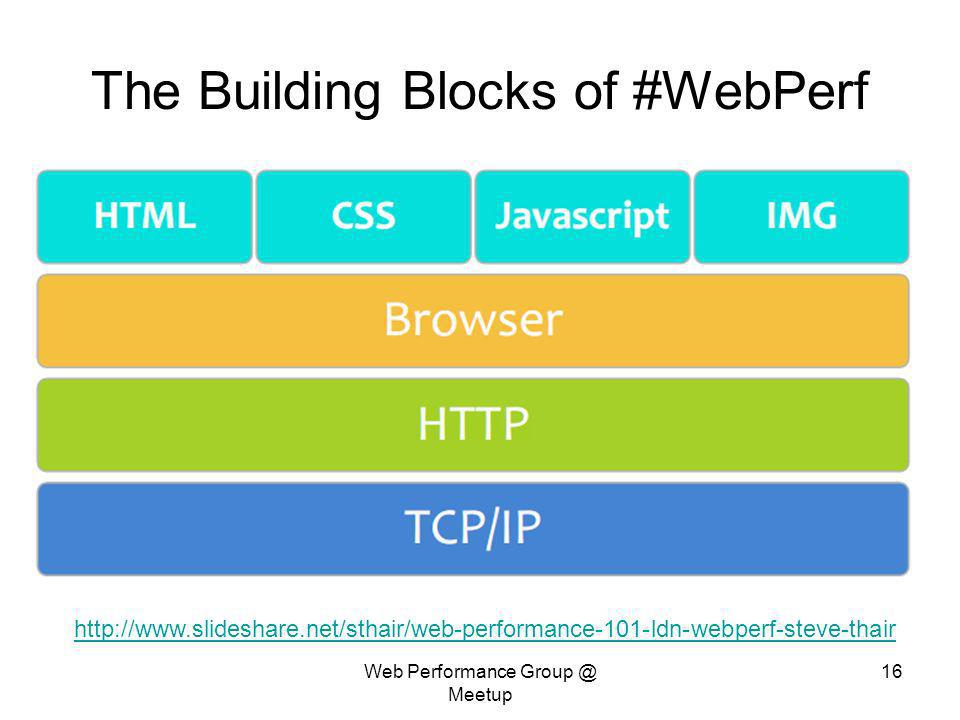 Web Performance Group @ Meetup 16 The Building Blocks of #WebPerf http://www.slideshare.net/sthair/web-performance-101-ldn-webperf-steve-thair