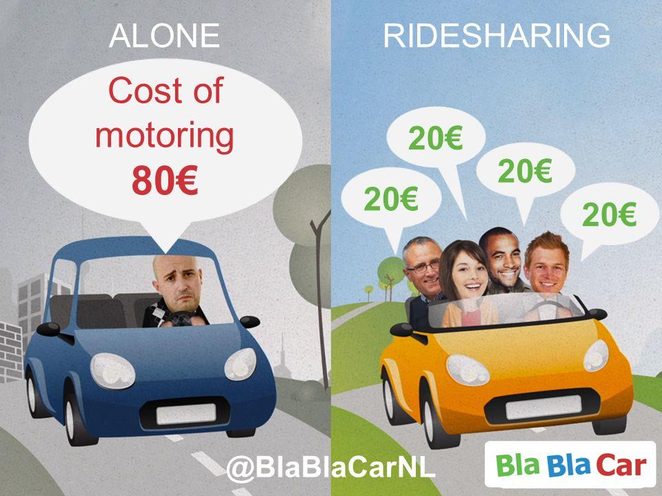 RIDESHARING Cost of motoring 80 20 @BlaBlaCarNL ALONE