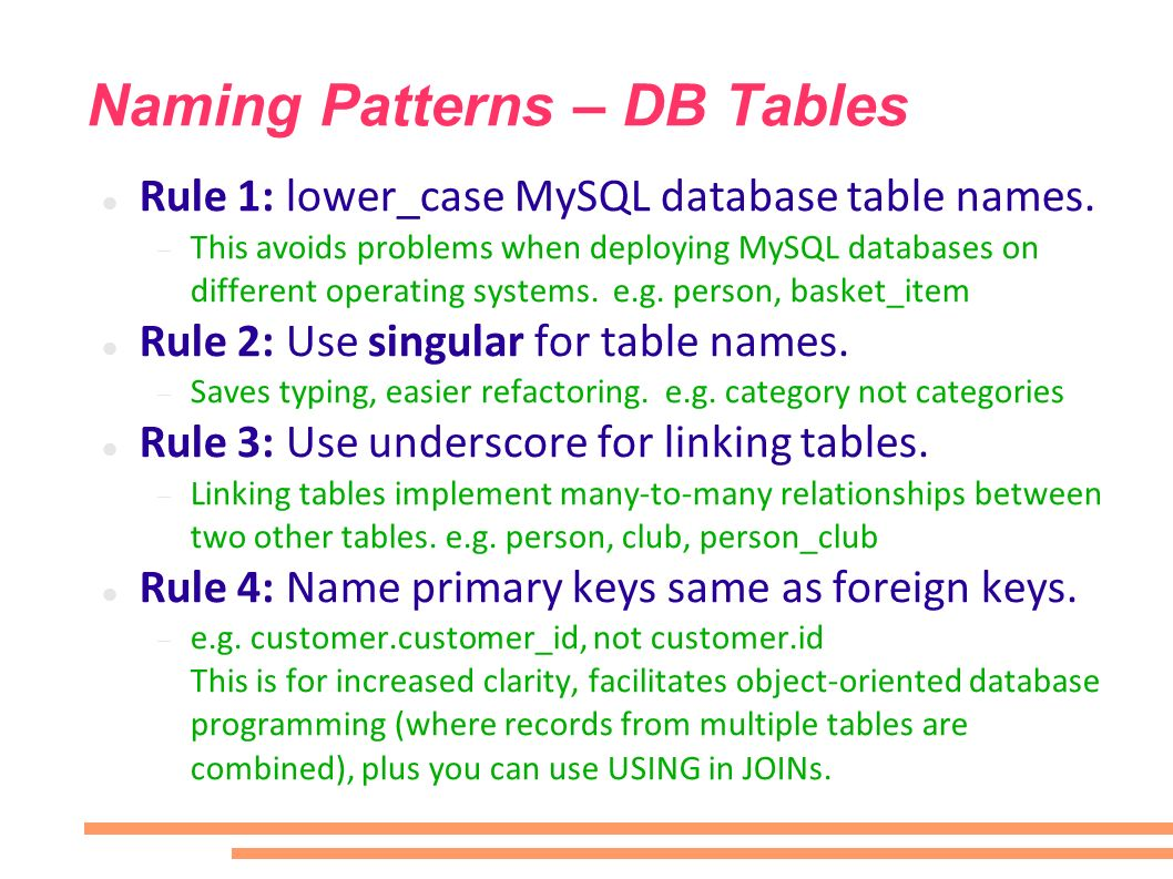 Naming Patterns – DB Tables Rule 1: lower_case MySQL database table names. This avoids problems when deploying MySQL databases on different operating