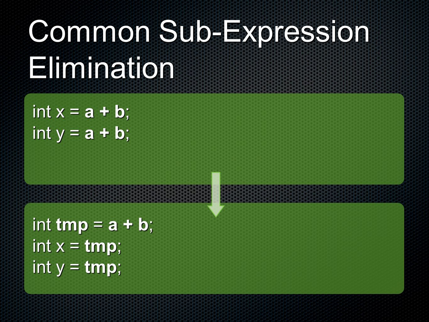 Common Sub-Expression Elimination int x = a + b; int y = a + b; int tmp = a + b; int x = tmp; int y = tmp;