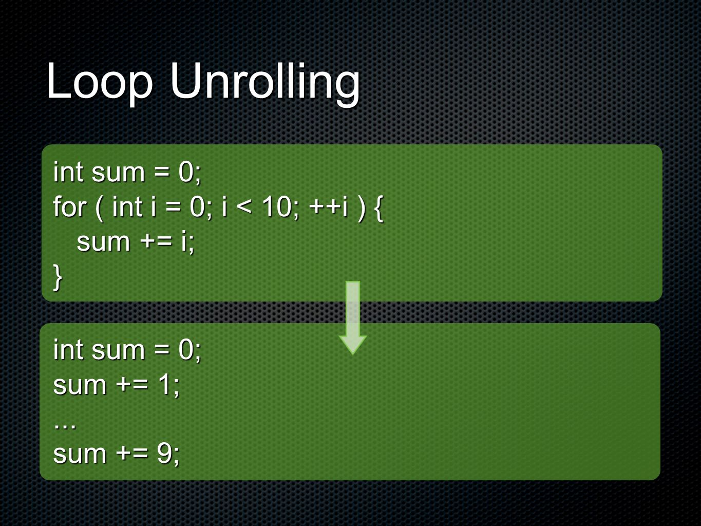 Loop Unrolling int sum = 0; for ( int i = 0; i < 10; ++i ) { sum += i; sum += i;} int sum = 0; sum += 1;...