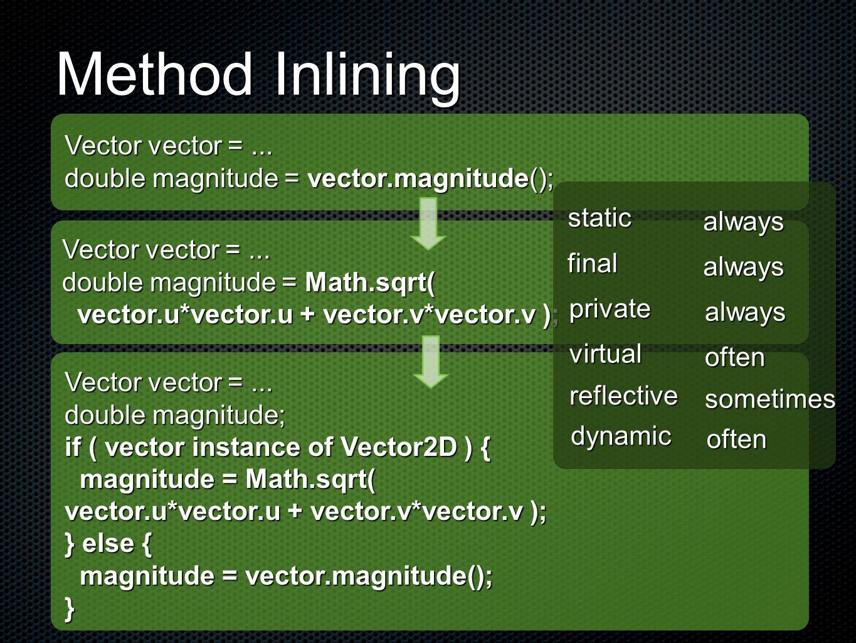 Method Inlining Vector vector =... double magnitude = vector.magnitude(); Vector vector =... double magnitude = Math.sqrt( vector.u*vector.u + vector.