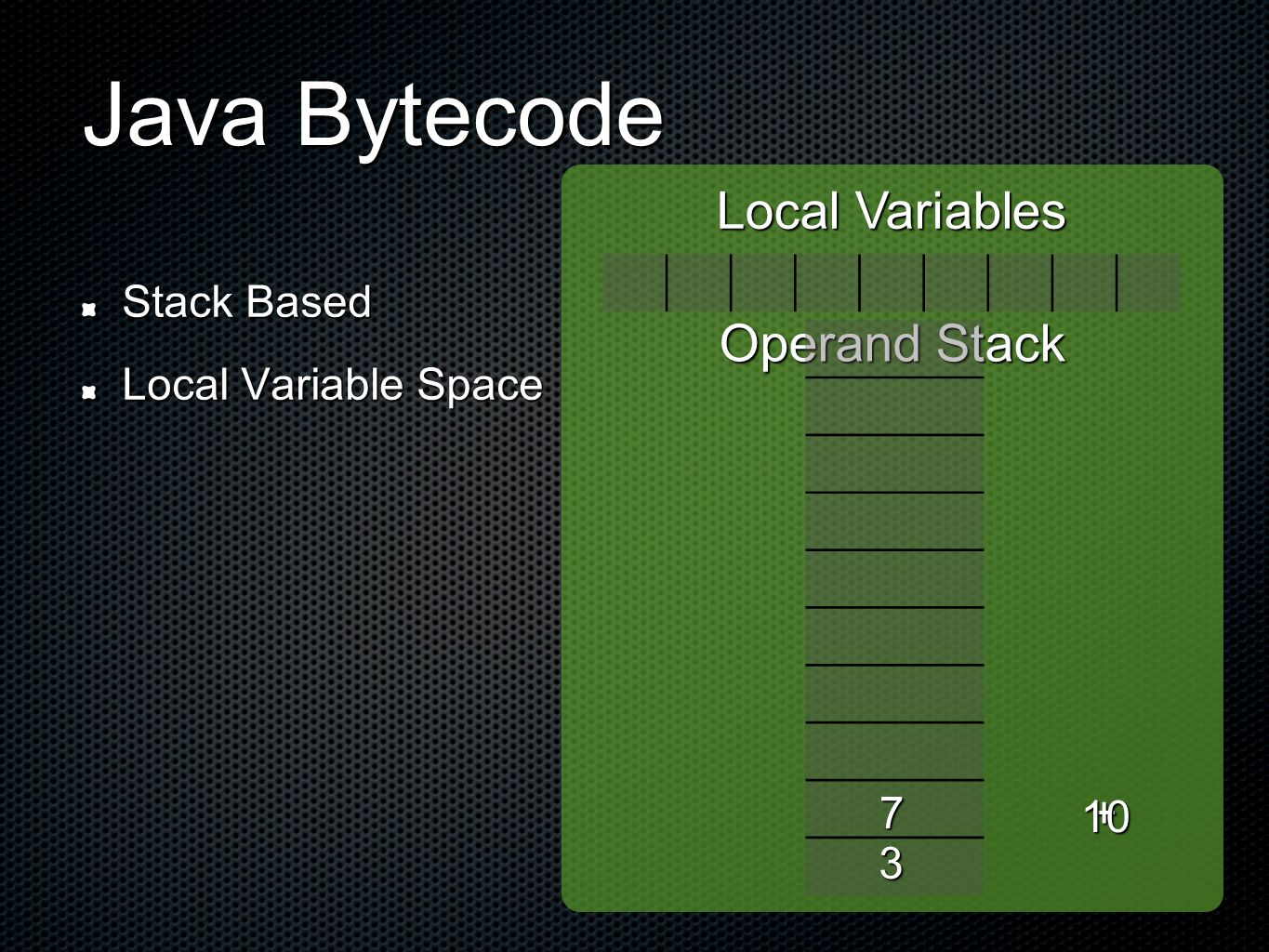 Stack Based Local Variable Space Local Variables Operand Stack