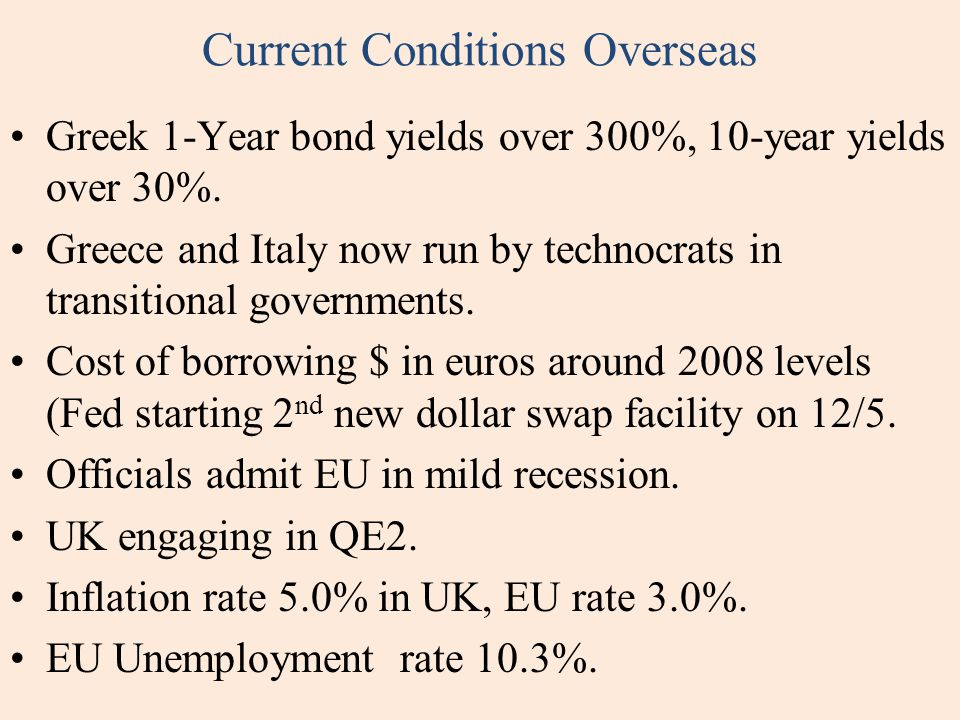 Current Conditions Overseas Greek 1-Year bond yields over 300%, 10-year yields over 30%. Greece and Italy now run by technocrats in transitional gover