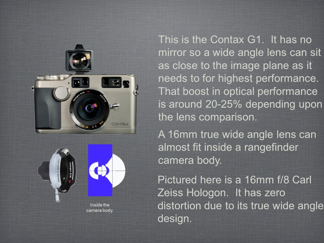 This is the Contax G1.