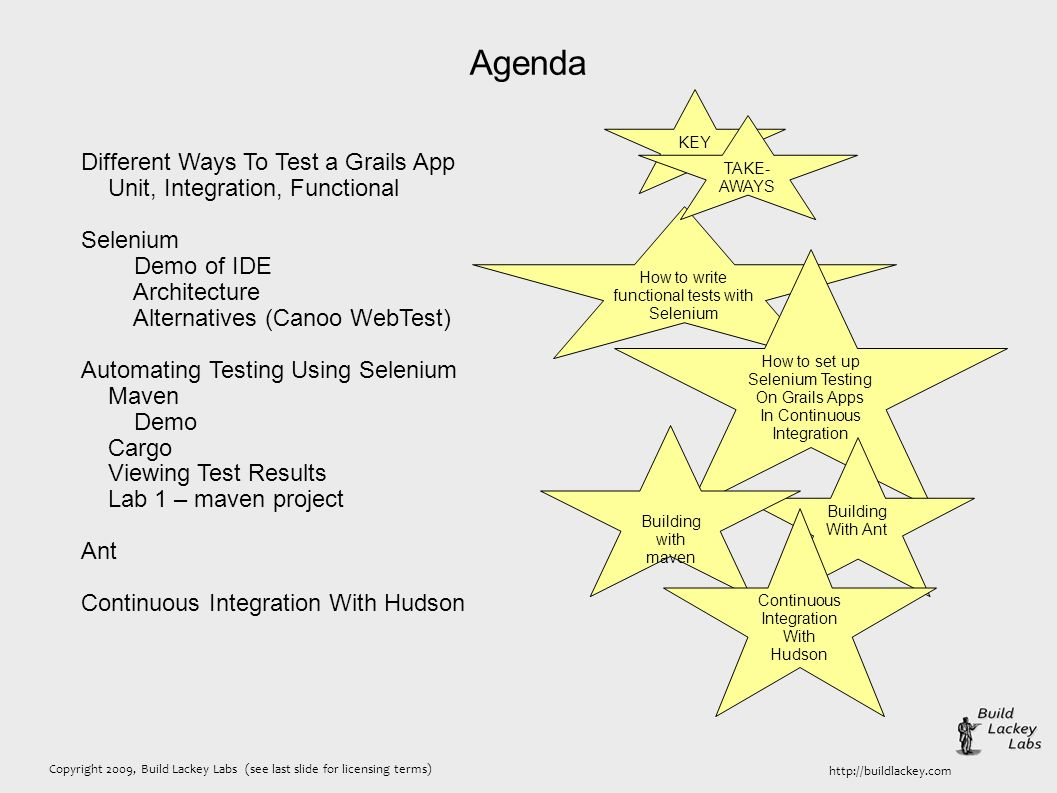 Copyright 2009, Build Lackey Labs (see last slide for licensing terms) http://buildlackey.com Agenda Different Ways To Test a Grails App Unit, Integration, Functional Selenium Demo of IDE Architecture Alternatives (Canoo WebTest) Automating Testing Using Selenium Maven Demo Cargo Viewing Test Results Lab 1 – maven project Ant Continuous Integration With Hudson How to write functional tests with Selenium KEY TAKE- AWAYS How to set up Selenium Testing On Grails Apps In Continuous Integration Building With Ant Building with maven Continuous Integration With Hudson