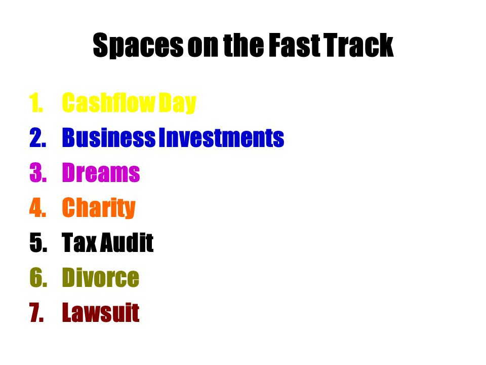 Spaces on the Fast Track 1.Cashflow Day 2.Business Investments 3.Dreams 4.Charity 5.Tax Audit 6.Divorce 7.Lawsuit