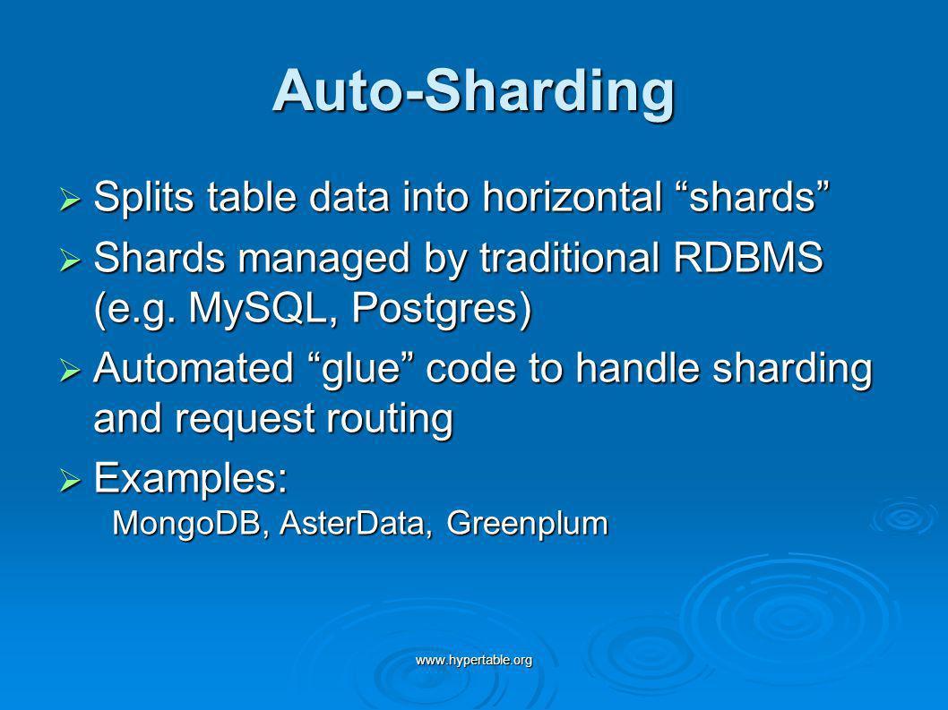 www.hypertable.org Auto-Sharding Splits table data into horizontal shards Splits table data into horizontal shards Shards managed by traditional RDBMS (e.g.