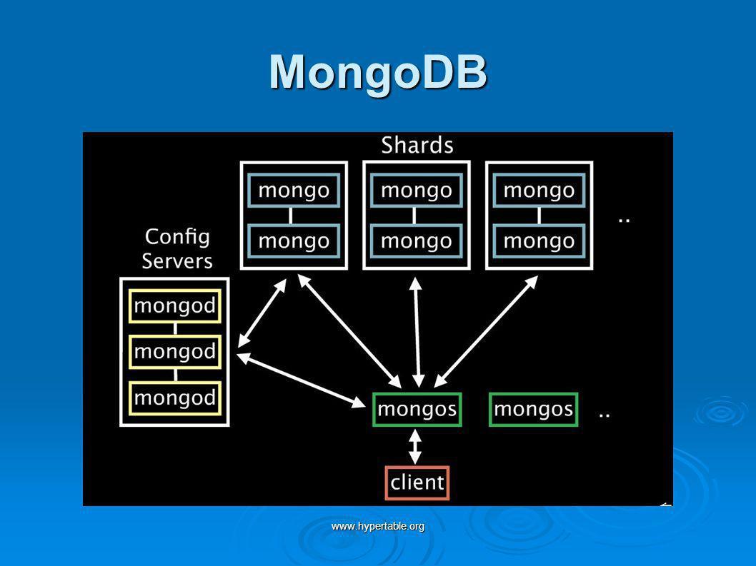 www.hypertable.org MongoDB