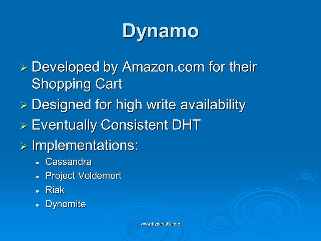 Dynamo Developed by Amazon.com for their Shopping Cart Developed by Amazon.com for their Shopping Cart Designed for high write availability Designed f