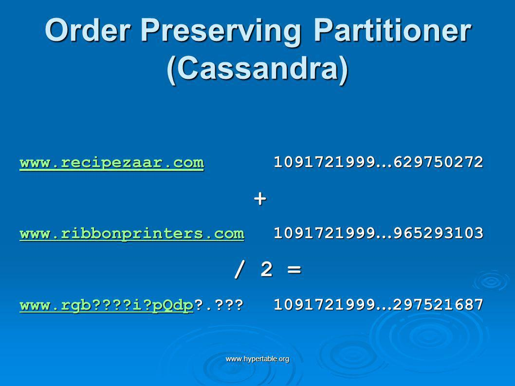www.hypertable.org Order Preserving Partitioner (Cassandra) www.recipezaar.comwww.recipezaar.com 1091721999 … 629750272 www.recipezaar.com + www.ribbonprinters.comwww.ribbonprinters.com 1091721999 … 965293103 www.ribbonprinters.com / 2 = / 2 = www.rgb????i?pQdpwww.rgb????i?pQdp?.??.
