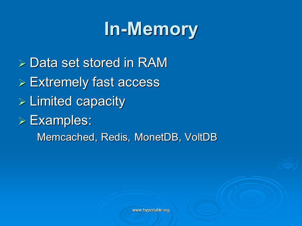 www.hypertable.org In-Memory Data set stored in RAM Data set stored in RAM Extremely fast access Extremely fast access Limited capacity Limited capacity Examples: Memcached, Redis, MonetDB, VoltDB Examples: Memcached, Redis, MonetDB, VoltDB