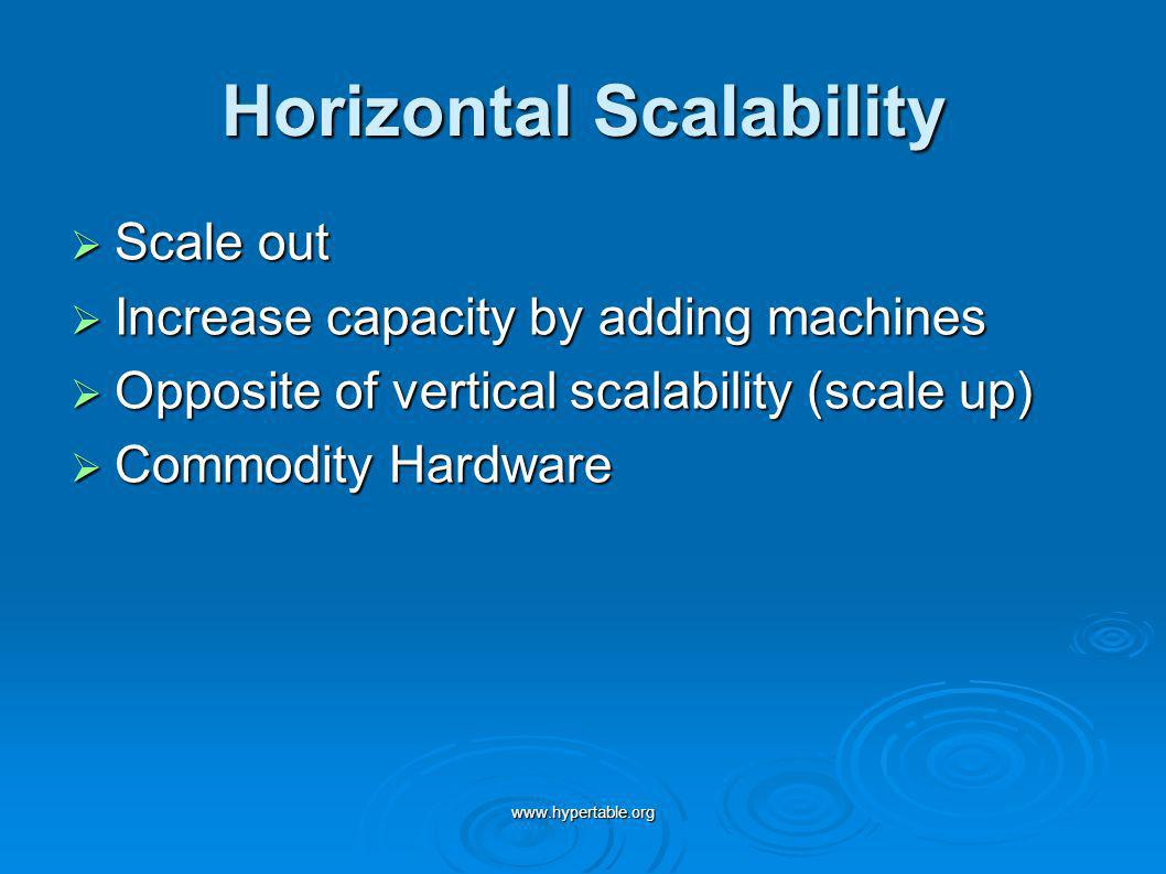 www.hypertable.org Horizontal Scalability Scale out Scale out Increase capacity by adding machines Increase capacity by adding machines Opposite of ve