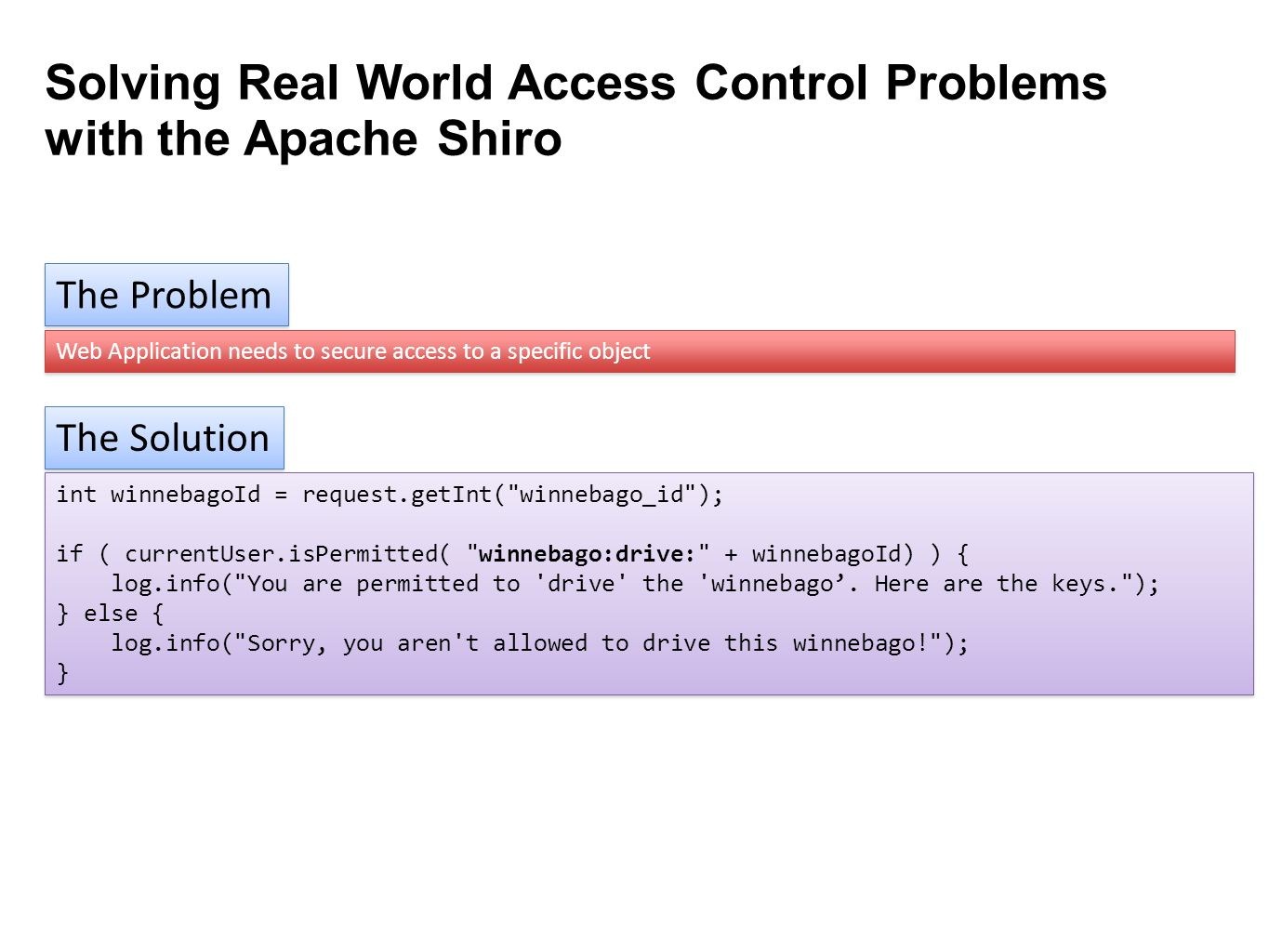 Solving Real World Access Control Problems with the Apache Shiro The Problem Web Application needs to secure access to a specific object The Solution
