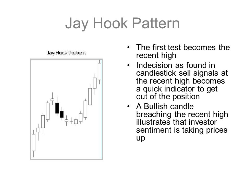 Jay Hook Pattern The first test becomes the recent high Indecision as found in candlestick sell signals at the recent high becomes a quick indicator t