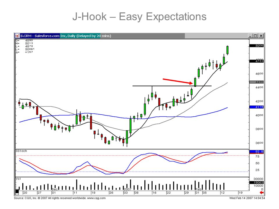 J-Hook – Easy Expectations