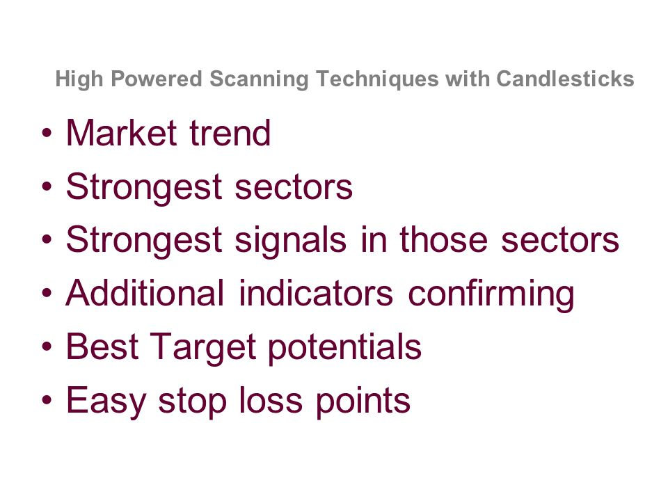 High Powered Scanning Techniques with Candlesticks Market trend Strongest sectors Strongest signals in those sectors Additional indicators confirming