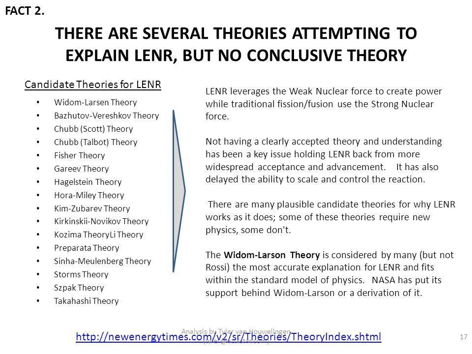 THERE ARE SEVERAL THEORIES ATTEMPTING TO EXPLAIN LENR, BUT NO CONCLUSIVE THEORY Widom-Larsen Theory Bazhutov-Vereshkov Theory Chubb (Scott) Theory Chu