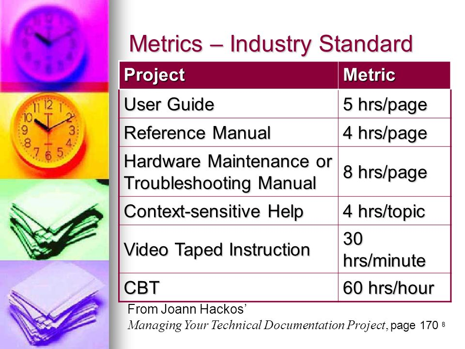 9 Metrics - Technical Documentation Standard technical documentation Standard technical documentation Six pages per day if template already developed and most of the research completed (1.34 hours per page) Six pages per day if template already developed and most of the research completed (1.34 hours per page) 2.5 hours per page if you need to include template design and research 2.5 hours per page if you need to include template design and research Assumes MSWord or other simple tool Assumes MSWord or other simple tool