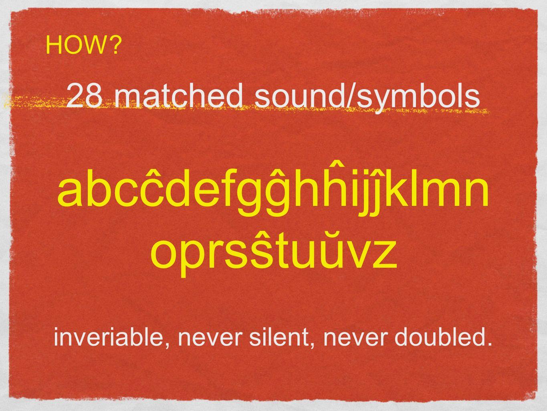 28 matched sound/symbols abcĉdefgĝhĥijĵklmn oprsŝtuŭvz inveriable, never silent, never doubled.