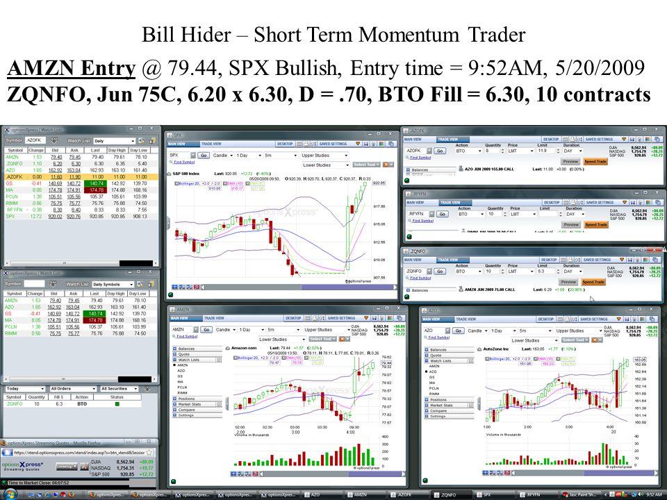 Bill Hider – Short Term Momentum Trader AMZN Entry @ 79.44, SPX Bullish, Entry time = 9:52AM, 5/20/2009 ZQNFO, Jun 75C, 6.20 x 6.30, D =.70, BTO Fill = 6.30, 10 contracts