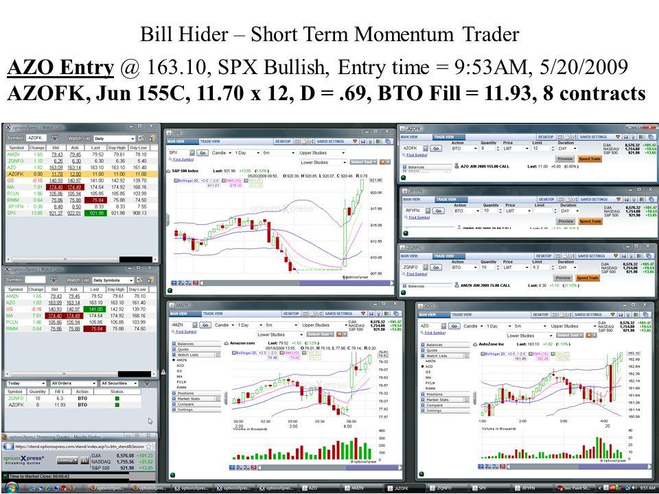 Bill Hider – Short Term Momentum Trader AZO Entry @ 163.10, SPX Bullish, Entry time = 9:53AM, 5/20/2009 AZOFK, Jun 155C, 11.70 x 12, D =.69, BTO Fill
