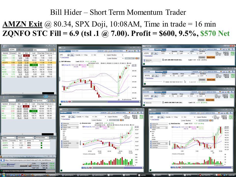 Bill Hider – Short Term Momentum Trader AMZN Exit @ 80.34, SPX Doji, 10:08AM, Time in trade = 16 min ZQNFO STC Fill = 6.9 (tsl.1 @ 7.00). Profit = $60