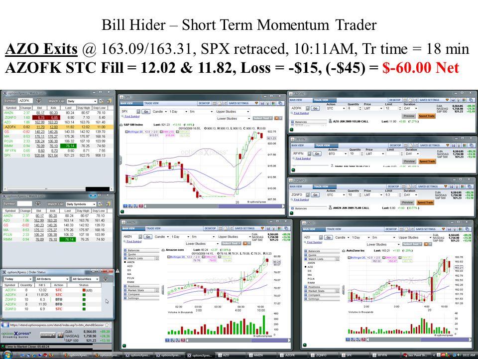 Bill Hider – Short Term Momentum Trader AZO Exits @ 163.09/163.31, SPX retraced, 10:11AM, Tr time = 18 min AZOFK STC Fill = 12.02 & 11.82, Loss = -$15, (-$45) = $-60.00 Net