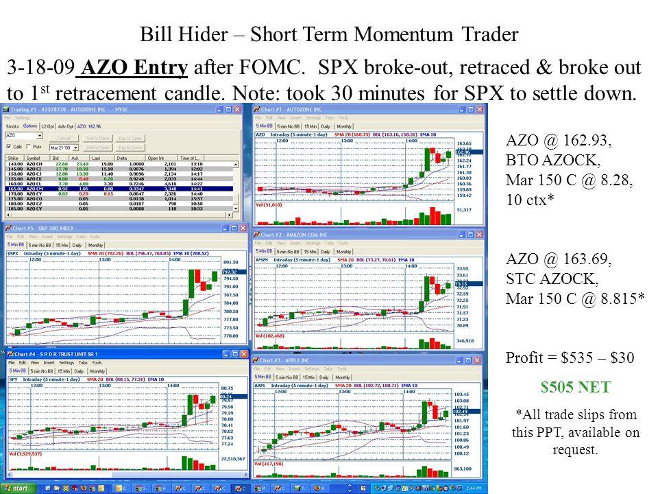 Bill Hider – Short Term Momentum Trader 3-18-09 AZO Entry after FOMC.