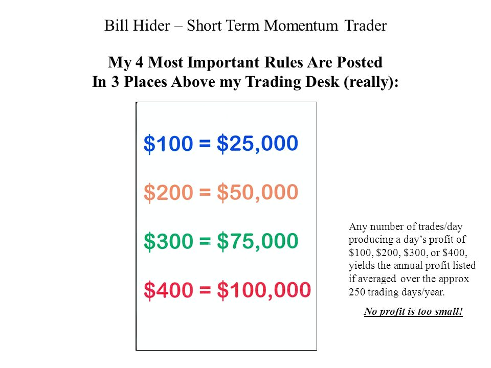 Bill Hider – Short Term Momentum Trader My 4 Most Important Rules Are Posted In 3 Places Above my Trading Desk (really): Any number of trades/day producing a days profit of $100, $200, $300, or $400, yields the annual profit listed if averaged over the approx 250 trading days/year.