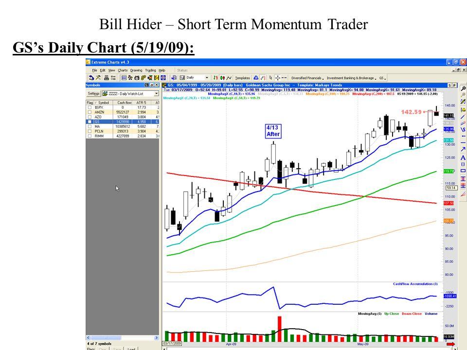 Bill Hider – Short Term Momentum Trader GSs Daily Chart (5/19/09):
