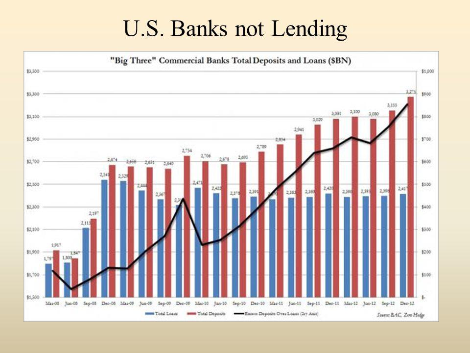 U.S. Banks not Lending
