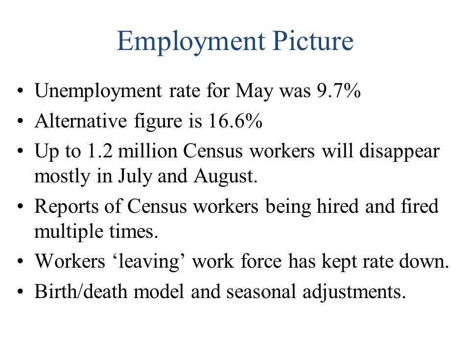 Employment Picture Unemployment rate for May was 9.7% Alternative figure is 16.6% Up to 1.2 million Census workers will disappear mostly in July and August.