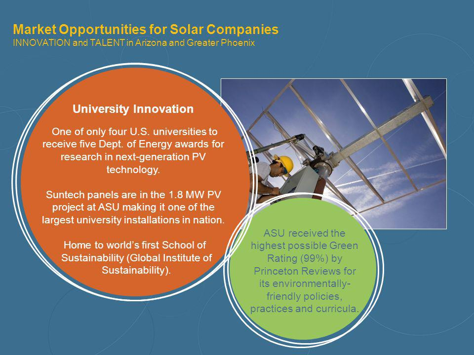 Market Opportunities for Solar Companies INNOVATION and TALENT in Arizona and Greater Phoenix One of only four U.S. universities to receive five Dept.