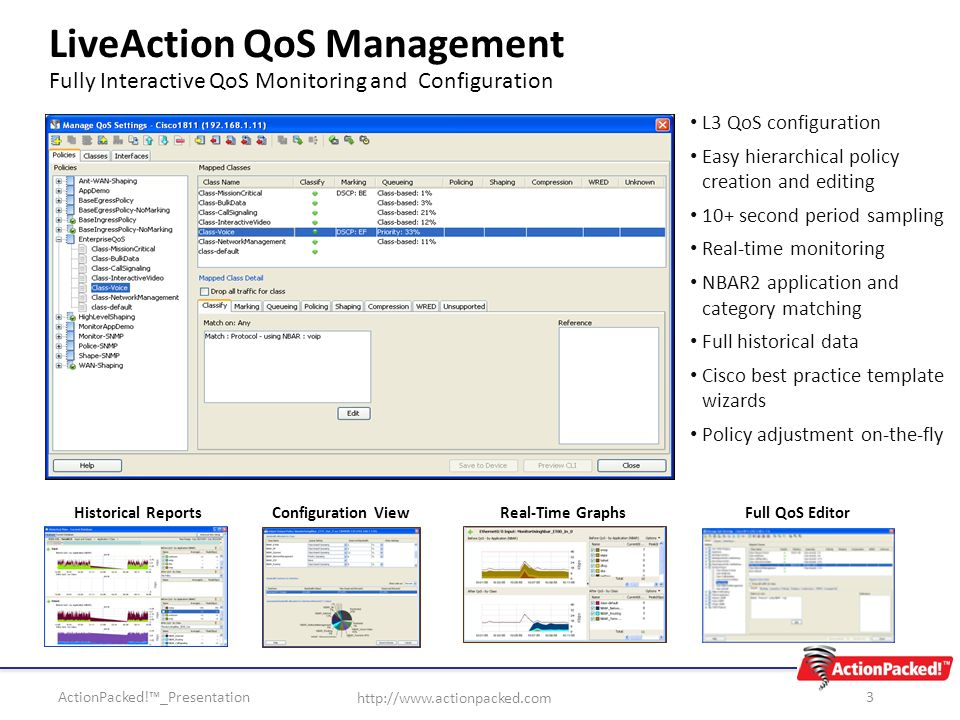 Full QoS EditorReal-Time GraphsHistorical ReportsConfiguration View LiveAction QoS Management Fully Interactive QoS Monitoring and Configuration http: