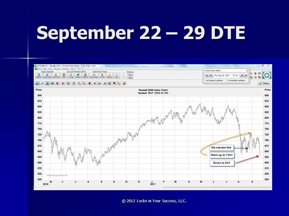 September 22 – 29 DTE © 2012 Locke in Your Success, LLC.