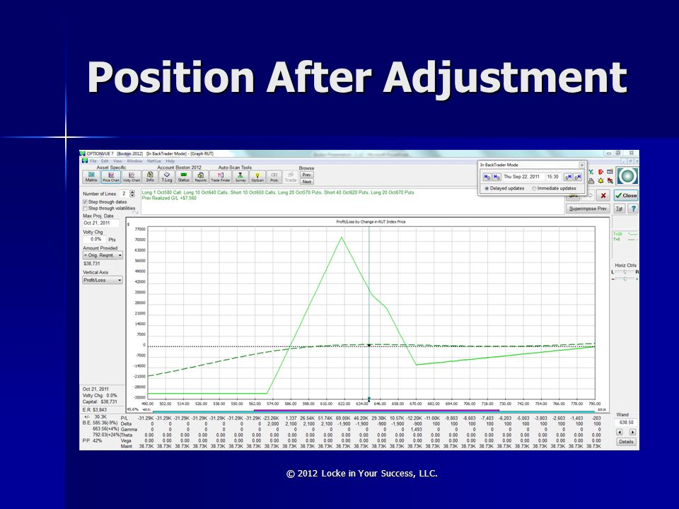 Position After Adjustment © 2012 Locke in Your Success, LLC.