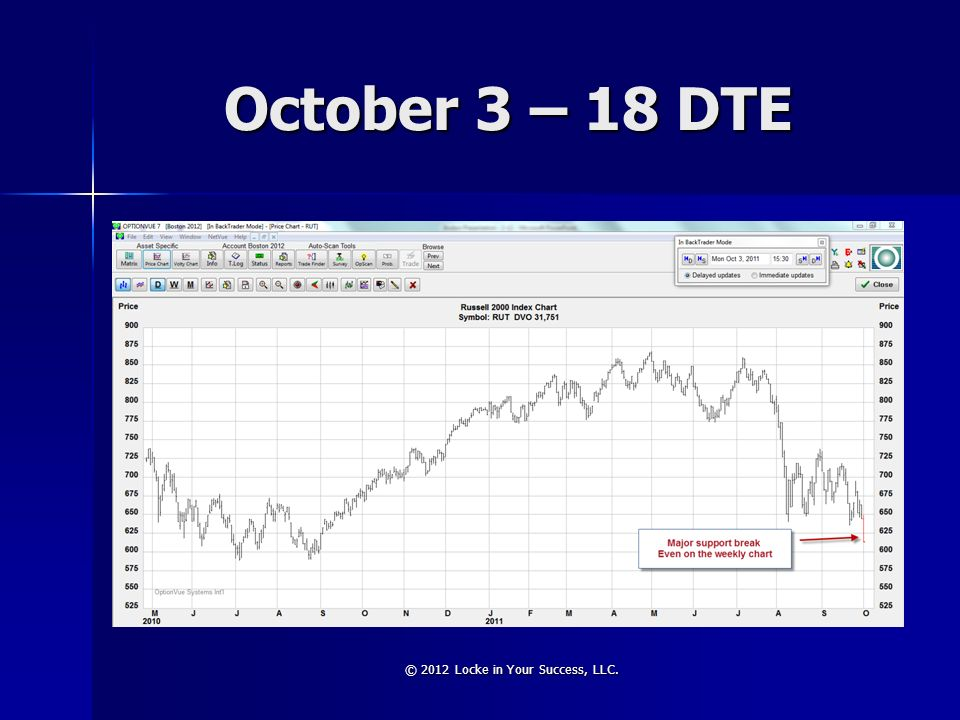 October 3 – 18 DTE © 2012 Locke in Your Success, LLC.