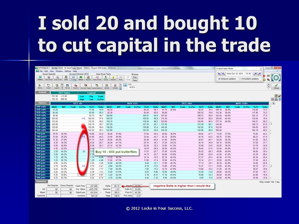 I sold 20 and bought 10 to cut capital in the trade © 2012 Locke in Your Success, LLC.