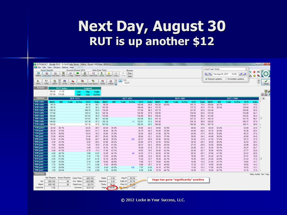 Next Day, August 30 RUT is up another $12 © 2012 Locke in Your Success, LLC.