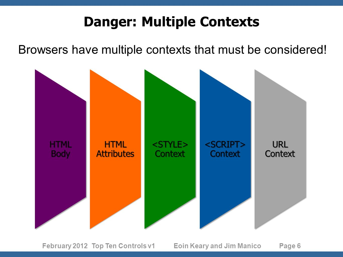 February 2012 Top Ten Controls v1 Eoin Keary and Jim Manico Page 7 CSS Pwnage Test Case ; > Mouse over temp3 = ESAPI.encoder().encodeForCSS( expression(alert( String.fromCharCode (88,88,88))) ); Mouse over Pops in at least IE6 and IE7.